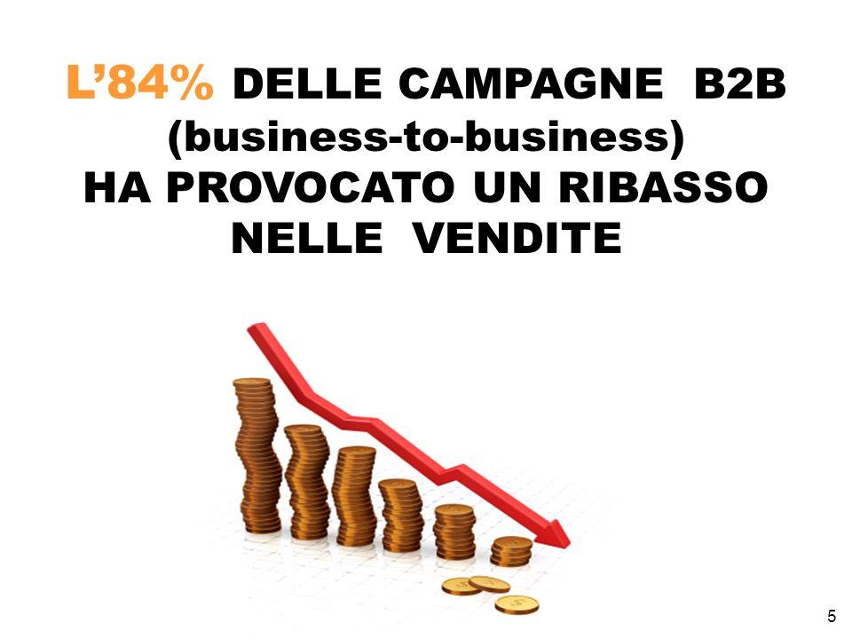 5 L84% DELLE CAMPAGNE B2B (business-to-business) HA PROVOCATO UN RIBASSO NELLE VENDITE
