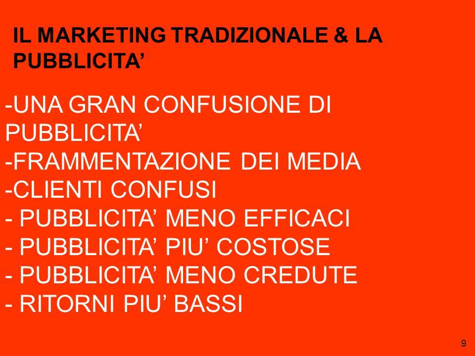 9 IL MARKETING TRADIZIONALE & LA PUBBLICITA -UNA GRAN CONFUSIONE DI PUBBLICITA -FRAMMENTAZIONE DEI MEDIA -CLIENTI CONFUSI - PUBBLICITA MENO EFFICACI - PUBBLICITA PIU COSTOSE - PUBBLICITA MENO CREDUTE - RITORNI PIU BASSI