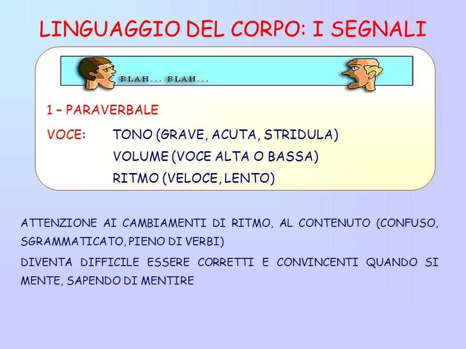 LINGUAGGIO DEL CORPO: I SEGNALI ATTENZIONE AI CAMBIAMENTI DI RITMO, AL CONTENUTO (CONFUSO, SGRAMMATICATO, PIENO DI VERBI) DIVENTA DIFFICILE ESSERE CORRETTI E CONVINCENTI QUANDO SI MENTE, SAPENDO DI MENTIRE 1 – PARAVERBALE VOCE: TONO (GRAVE, ACUTA, STRIDULA) VOLUME (VOCE ALTA O BASSA) RITMO (VELOCE, LENTO)