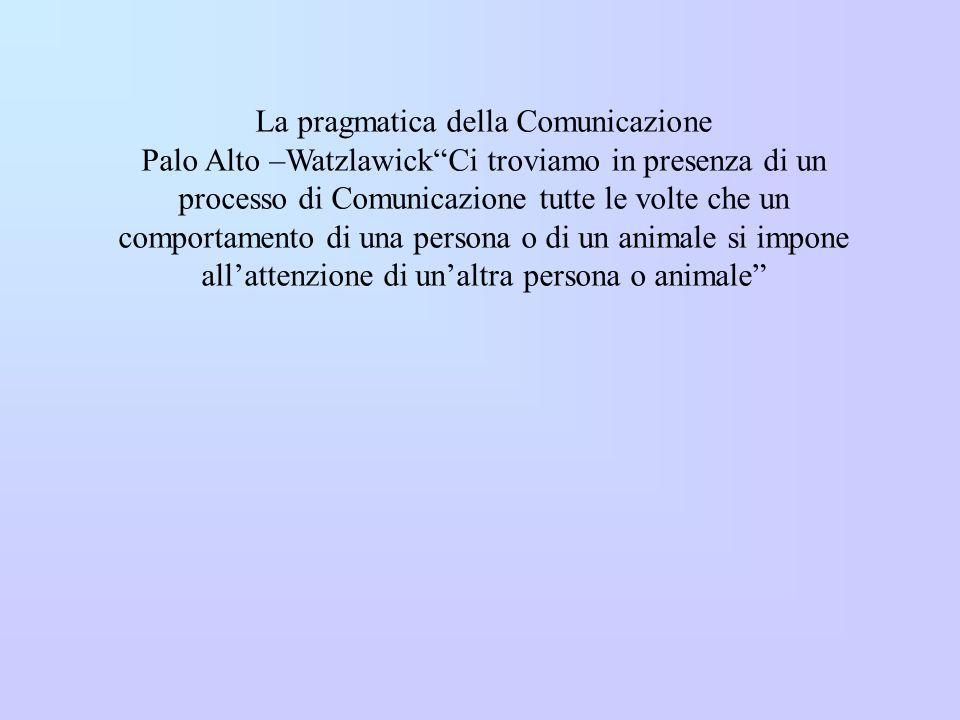 La pragmatica della Comunicazione Palo Alto –WatzlawickCi troviamo in presenza di un processo di Comunicazione tutte le volte che un comportamento di una persona o di un animale si impone allattenzione di unaltra persona o animale