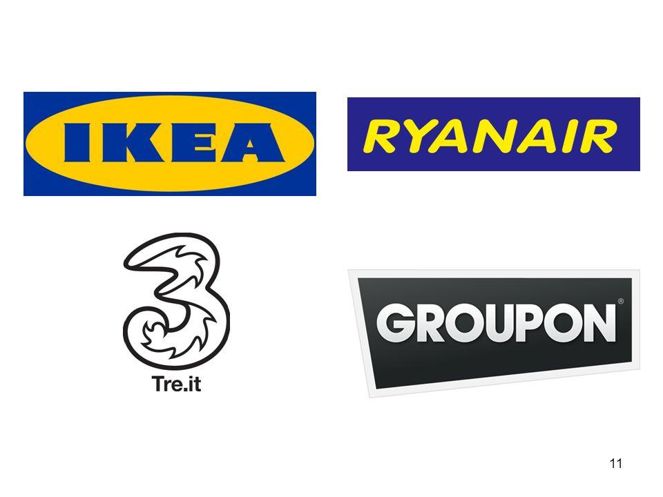 12 Chi fa il prodotto migliore del mondo avrà sempre mercato