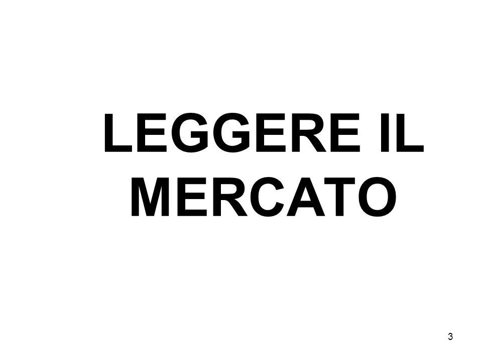 3 LEGGERE IL MERCATO