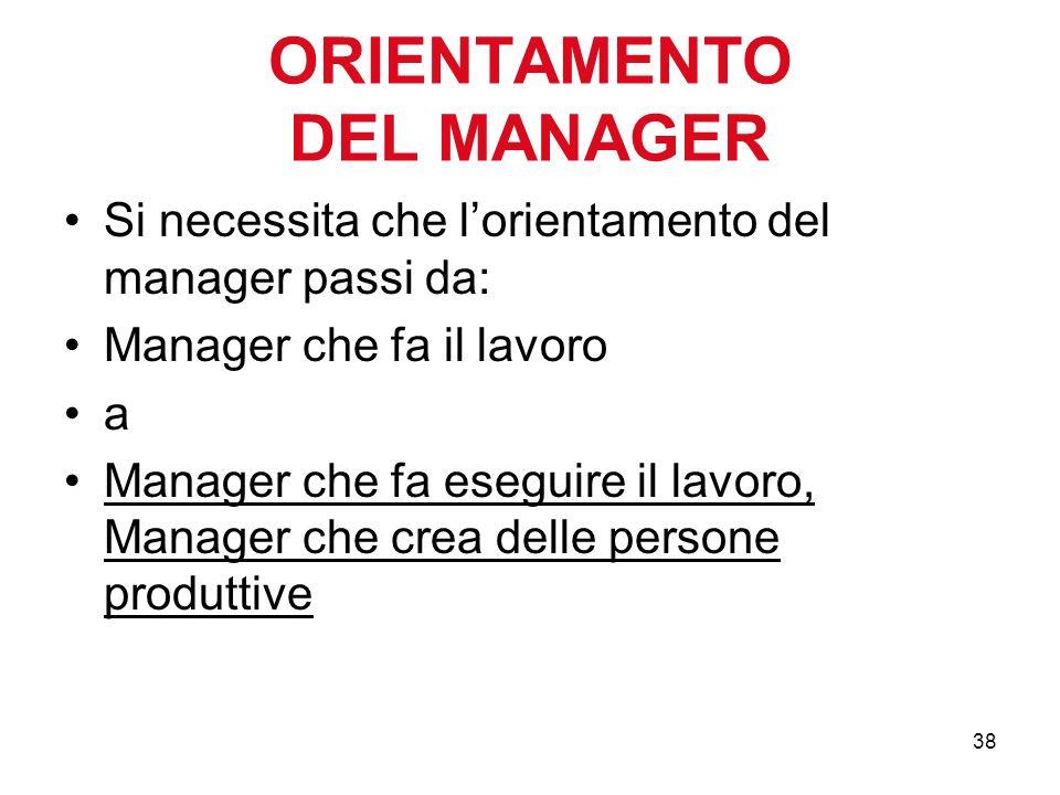 38 ORIENTAMENTO DEL MANAGER Si necessita che lorientamento del manager passi da: Manager che fa il lavoro a Manager che fa eseguire il lavoro, Manager che crea delle persone produttive