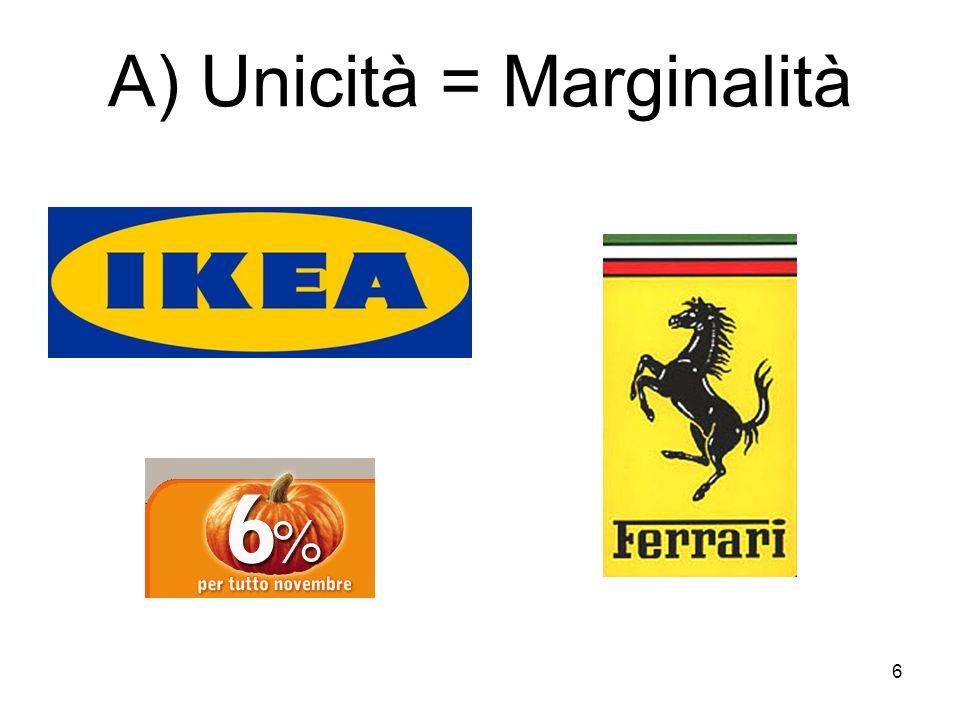 6 A) Unicità = Marginalità