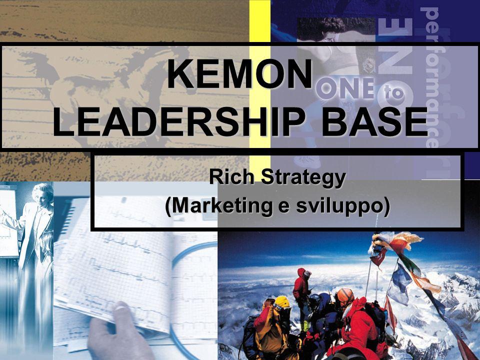 1 KEMON LEADERSHIP BASE Rich Strategy (Marketing e sviluppo)