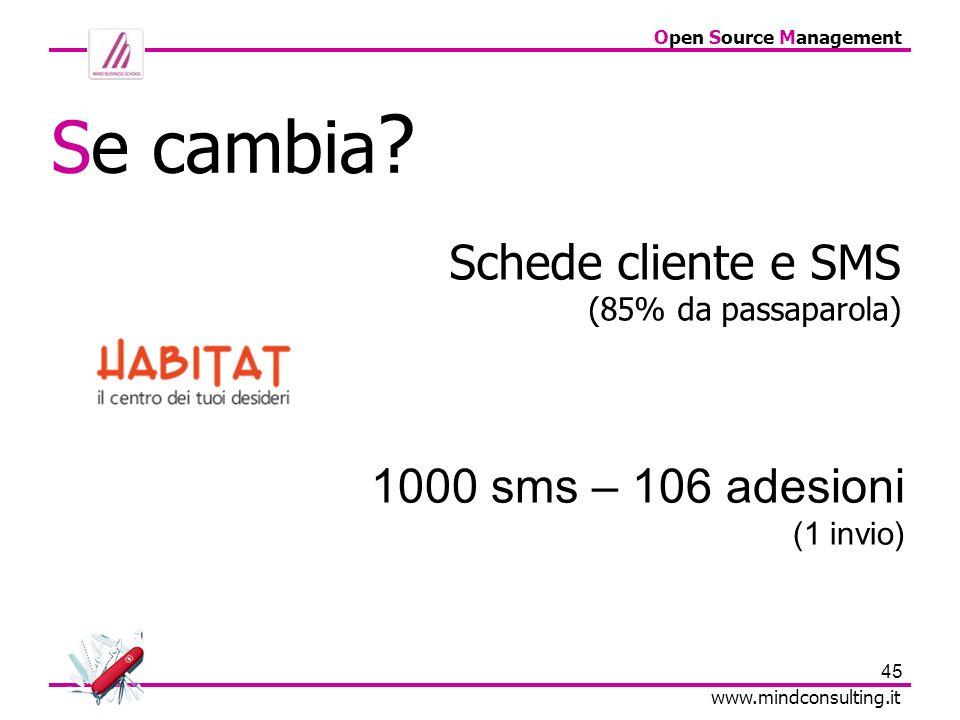 45 Open Source Management www.mindconsulting.it Schede cliente e SMS (85% da passaparola) Se cambia ? 1000 sms – 106 adesioni (1 invio)