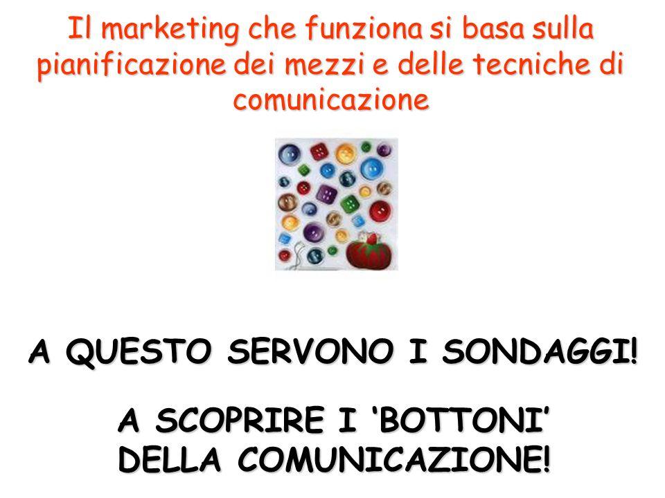 Il marketing che funziona si basa sulla pianificazione dei mezzi e delle tecniche di comunicazione A QUESTO SERVONO I SONDAGGI.