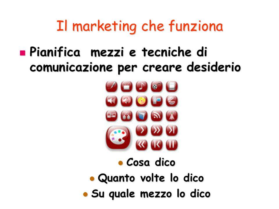 Il marketing che funziona Pianifica mezzi e tecniche di comunicazione per creare desiderio Pianifica mezzi e tecniche di comunicazione per creare desiderio Cosa dico Cosa dico Quanto volte lo dico Quanto volte lo dico Su quale mezzo lo dico Su quale mezzo lo dico
