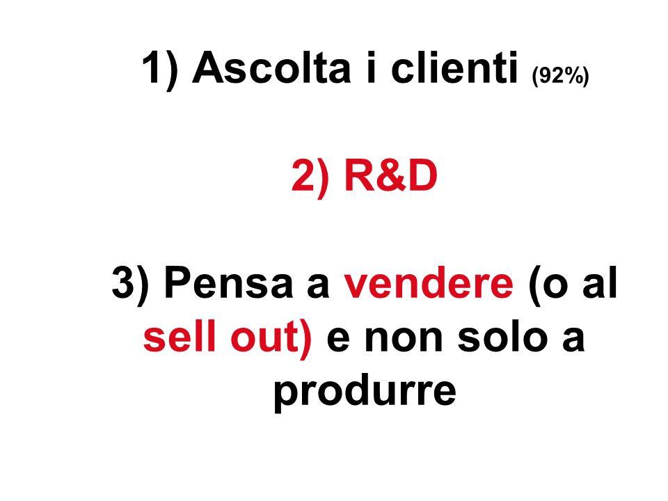 1) Ascolta i clienti (92%) 2) R&D 3) Pensa a vendere (o al sell out) e non solo a produrre