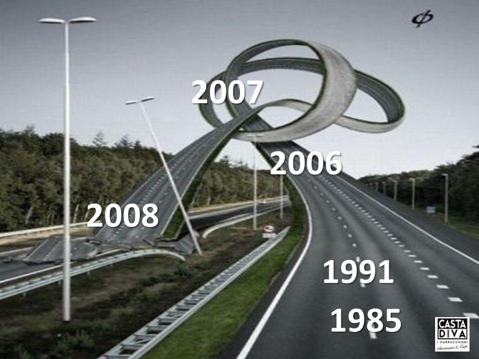 1985 1991 2006 2008 2007