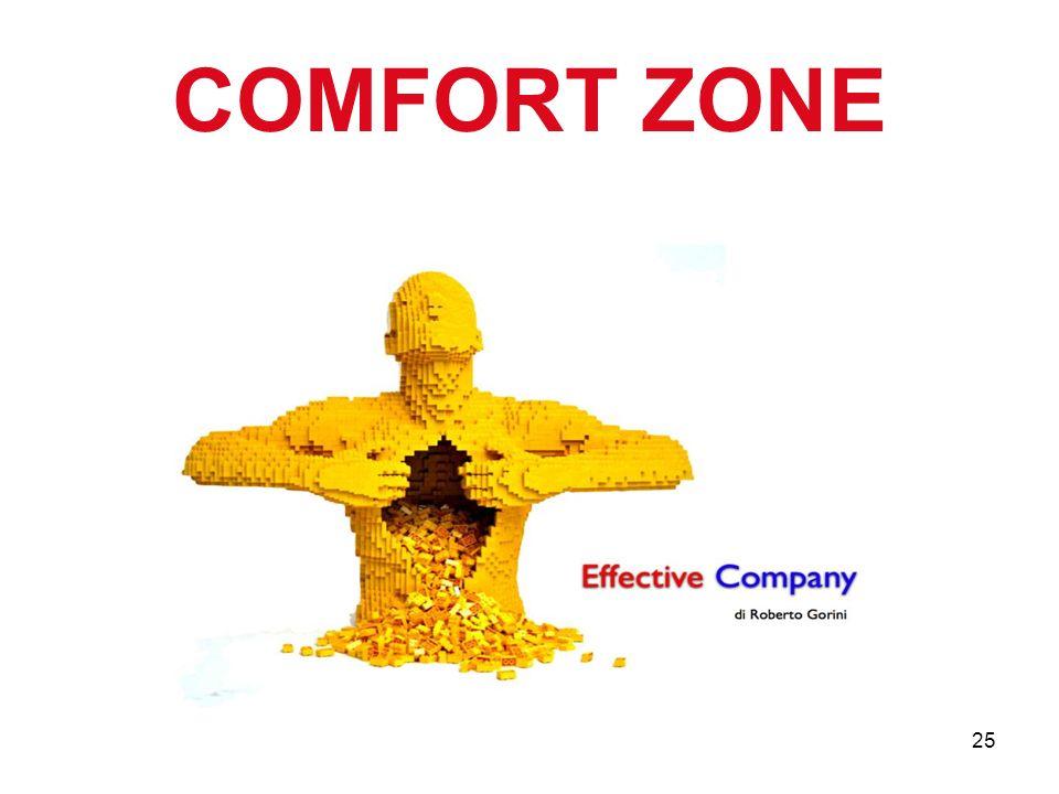 25 COMFORT ZONE