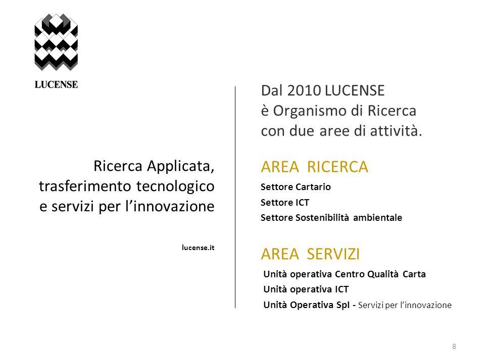 8 Ricerca Applicata, trasferimento tecnologico e servizi per linnovazione lucense.it AREA RICERCA Settore Cartario Settore ICT Settore Sostenibilità a