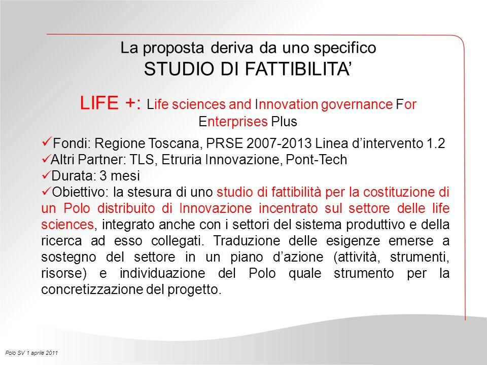 La proposta deriva da uno specifico STUDIO DI FATTIBILITA LIFE +: Life sciences and Innovation governance For Enterprises Plus Fondi: Regione Toscana,