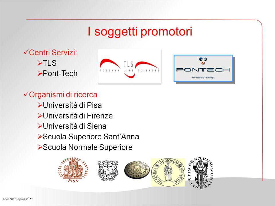 I soggetti promotori Centri Servizi: TLS Pont-Tech Organismi di ricerca Università di Pisa Università di Firenze Università di Siena Scuola Superiore SantAnna Scuola Normale Superiore Polo SV 1 aprile 2011