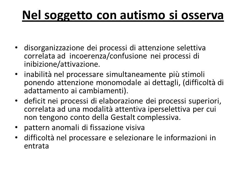 Nel soggetto con autismo si osserva disorganizzazione dei processi di attenzione selettiva correlata ad incoerenza/confusione nei processi di inibizio