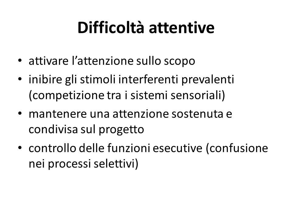 Difficoltà attentive attivare lattenzione sullo scopo inibire gli stimoli interferenti prevalenti (competizione tra i sistemi sensoriali) mantenere un