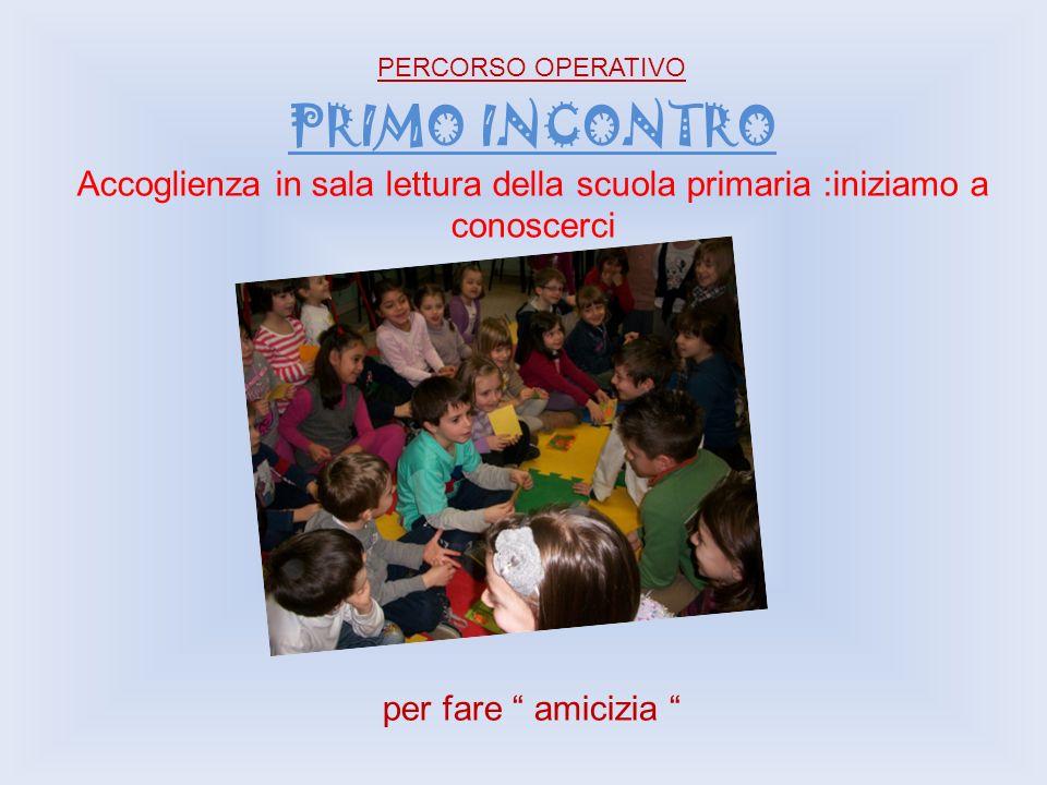 PRIMO INCONTRO Accoglienza in sala lettura della scuola primaria :iniziamo a conoscerci PERCORSO OPERATIVO per fare amicizia