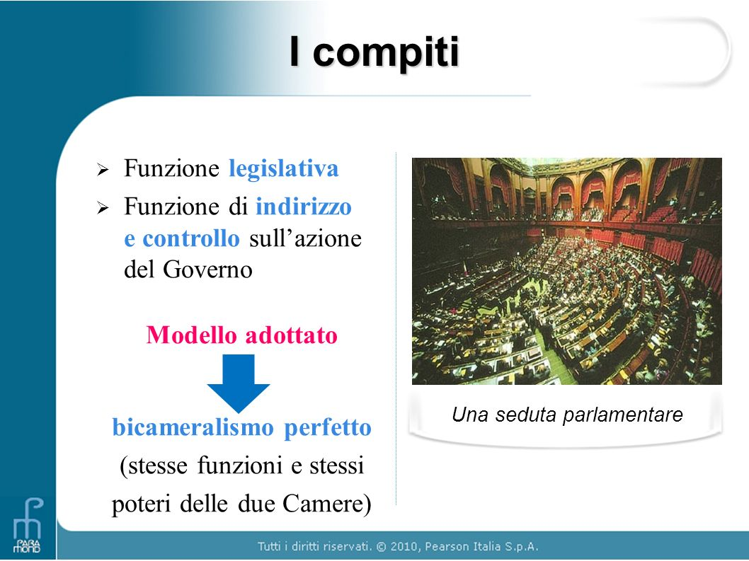 I compiti Funzione legislativa Funzione di indirizzo e controllo sullazione del Governo Modello adottato bicameralismo perfetto (stesse funzioni e ste