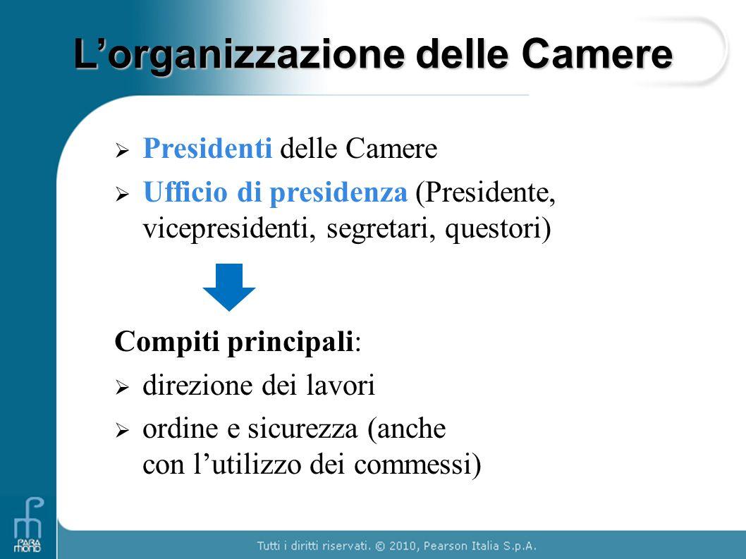 Presidenti delle Camere Ufficio di presidenza (Presidente, vicepresidenti, segretari, questori) Compiti principali: direzione dei lavori ordine e sicu