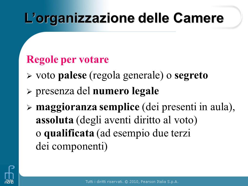 Regole per votare voto palese (regola generale) o segreto presenza del numero legale maggioranza semplice (dei presenti in aula), assoluta (degli aven