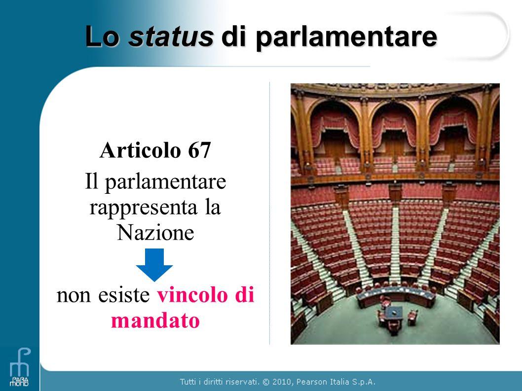 Articolo 67 Il parlamentare rappresenta la Nazione non esiste vincolo di mandato Lo status di parlamentare