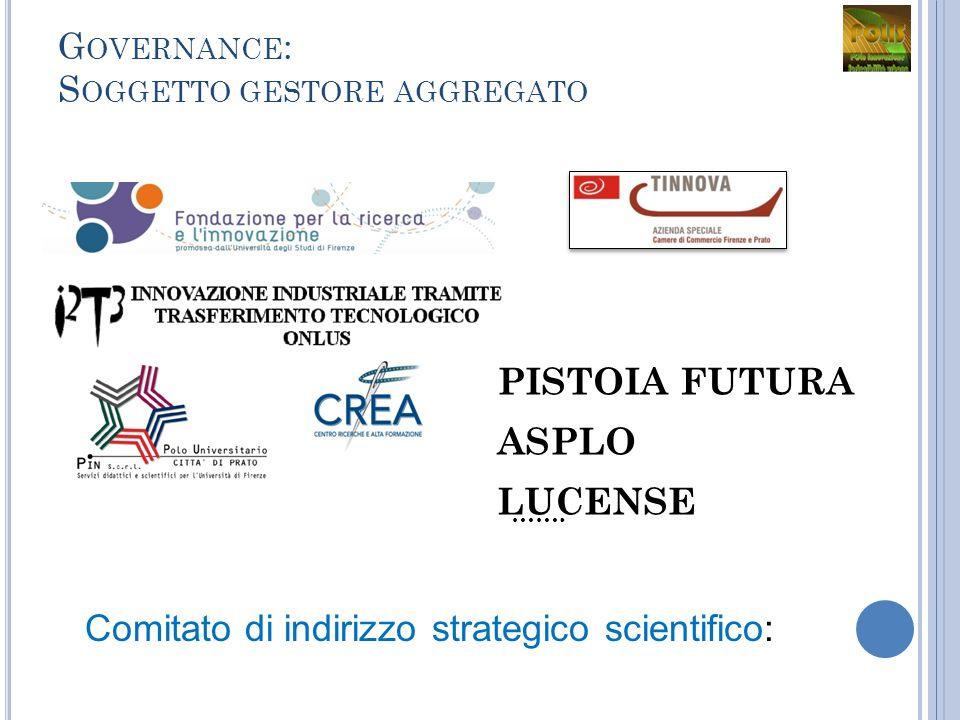 ……. G OVERNANCE : S OGGETTO GESTORE AGGREGATO ASPLO LUCENSE PISTOIA FUTURA Comitato di indirizzo strategico scientifico: