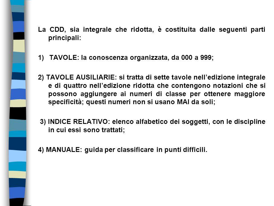 La CDD, sia integrale che ridotta, è costituita dalle seguenti parti principali: 1) TAVOLE: la conoscenza organizzata, da 000 a 999; 2) TAVOLE AUSILIA