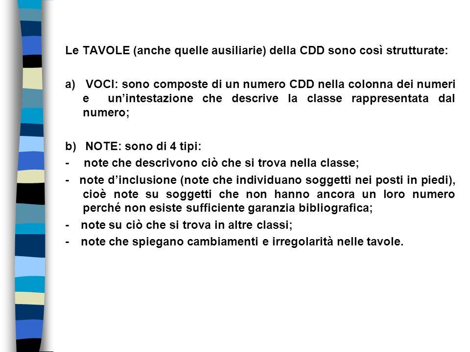 Le TAVOLE (anche quelle ausiliarie) della CDD sono così strutturate: a) VOCI: sono composte di un numero CDD nella colonna dei numeri e unintestazione