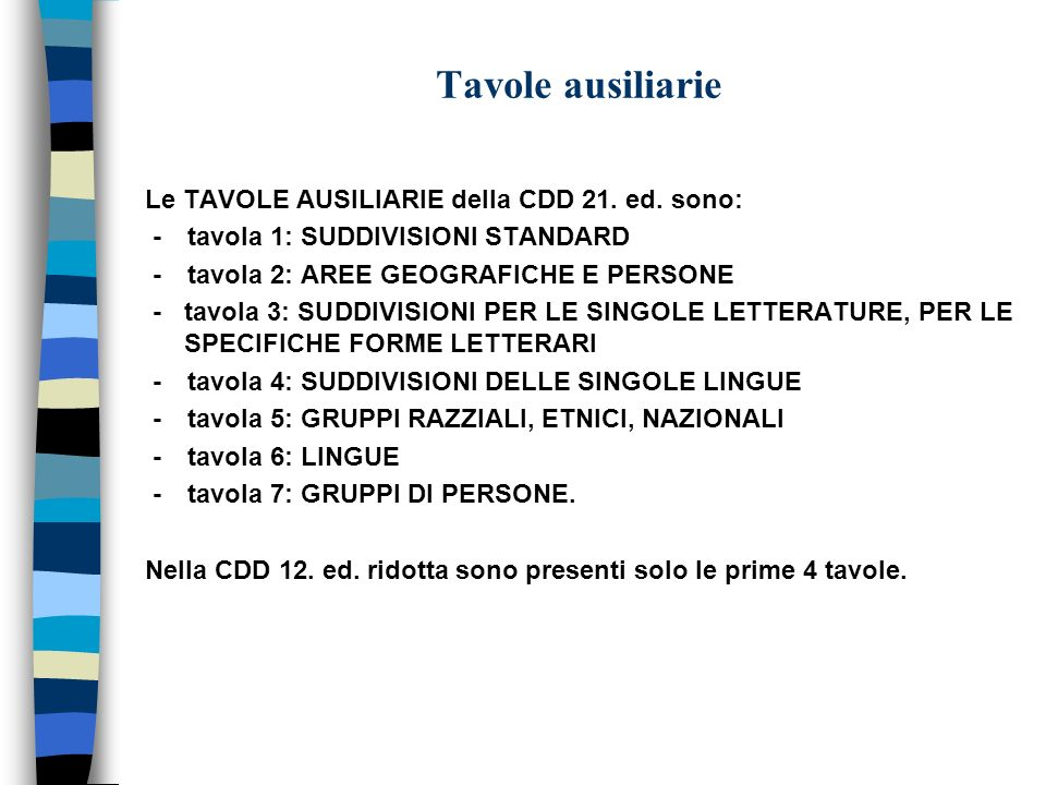 Tavole ausiliarie Le TAVOLE AUSILIARIE della CDD 21. ed. sono: - tavola 1: SUDDIVISIONI STANDARD - tavola 2: AREE GEOGRAFICHE E PERSONE - tavola 3: SU