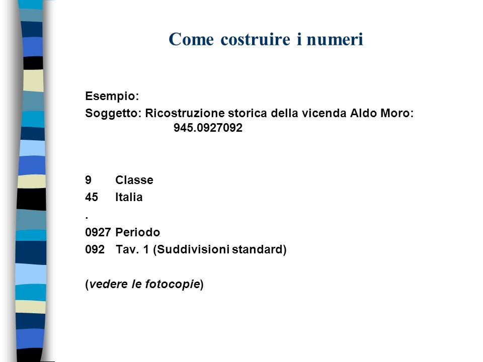 Come costruire i numeri Esempio: Soggetto: Ricostruzione storica della vicenda Aldo Moro: 945.0927092 9Classe 45Italia. 0927Periodo 092Tav. 1 (Suddivi