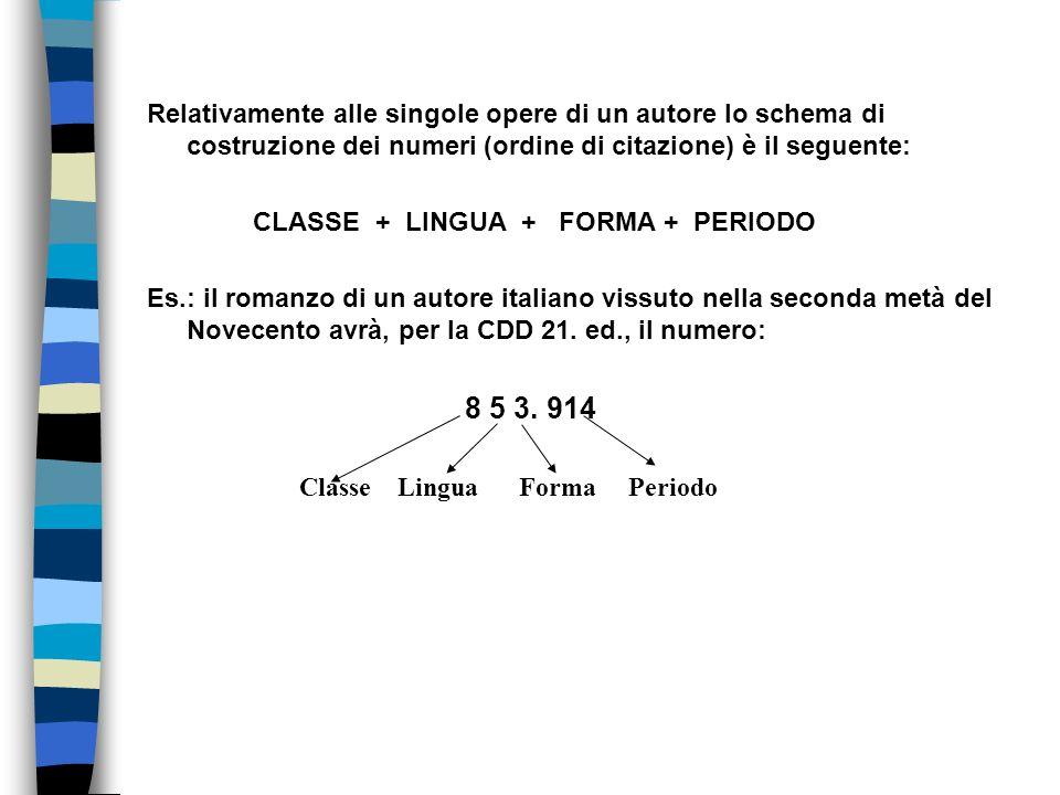 Relativamente alle singole opere di un autore lo schema di costruzione dei numeri (ordine di citazione) è il seguente: CLASSE + LINGUA + FORMA + PERIO