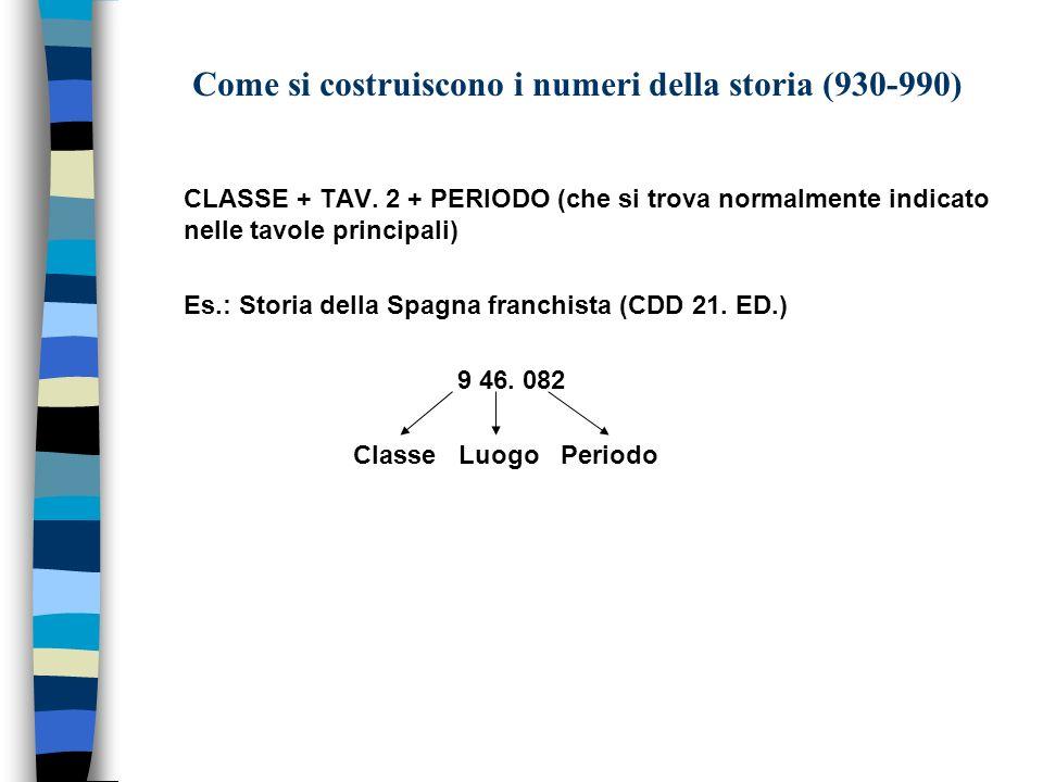Come si costruiscono i numeri della storia (930-990) CLASSE + TAV. 2 + PERIODO (che si trova normalmente indicato nelle tavole principali) Es.: Storia