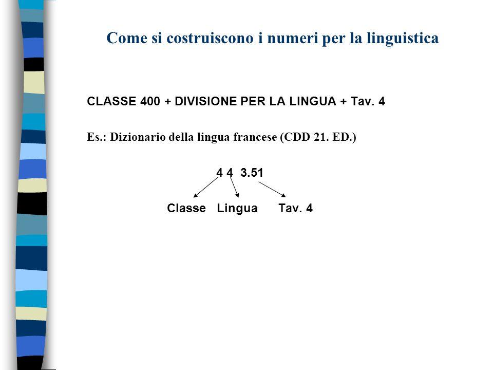 Come si costruiscono i numeri per la linguistica CLASSE 400 + DIVISIONE PER LA LINGUA + Tav. 4 Es.: Dizionario della lingua francese (CDD 21. ED.) 4 4