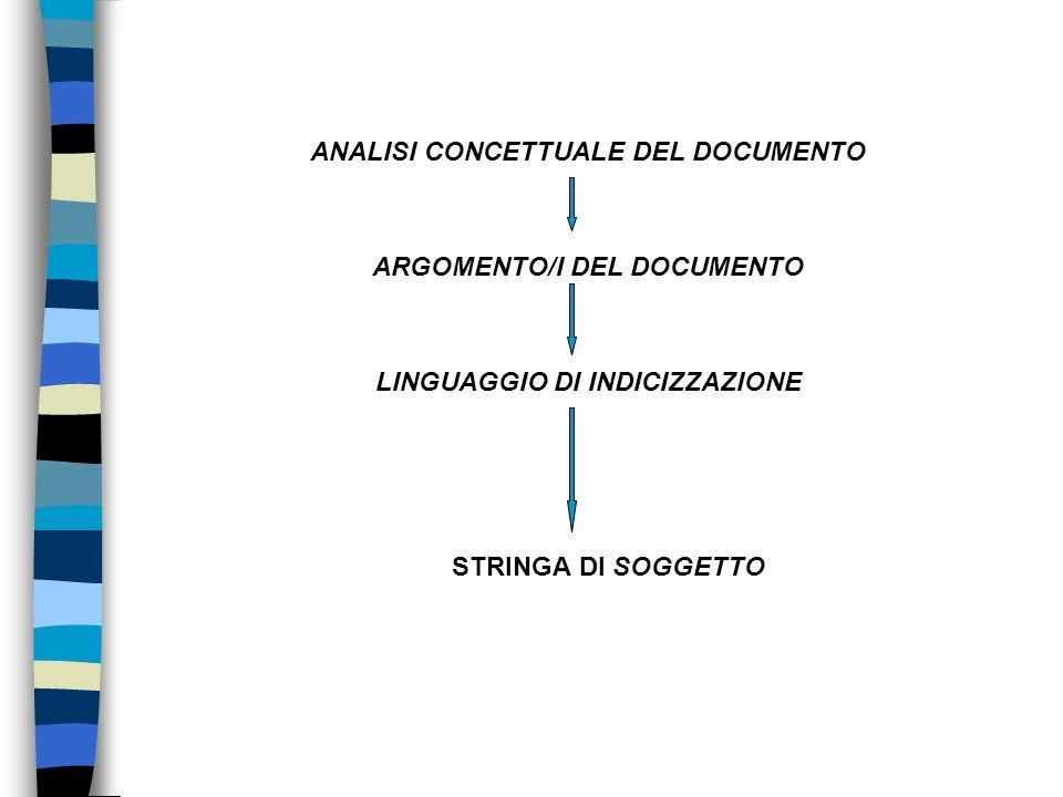 ANALISI CONCETTUALE DEL DOCUMENTO ARGOMENTO/I DEL DOCUMENTO LINGUAGGIO DI INDICIZZAZIONE STRINGA DI SOGGETTO
