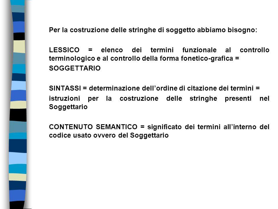 Per la costruzione delle stringhe di soggetto abbiamo bisogno: LESSICO = elenco dei termini funzionale al controllo terminologico e al controllo della