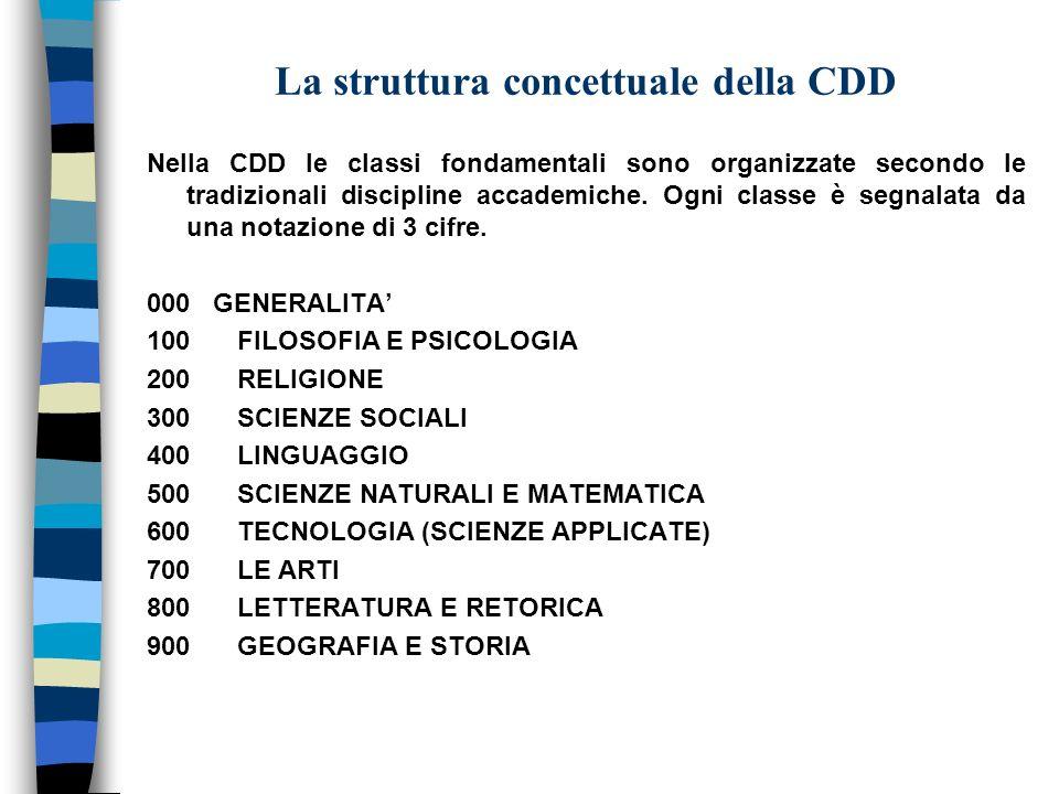 La struttura concettuale della CDD Nella CDD le classi fondamentali sono organizzate secondo le tradizionali discipline accademiche. Ogni classe è seg