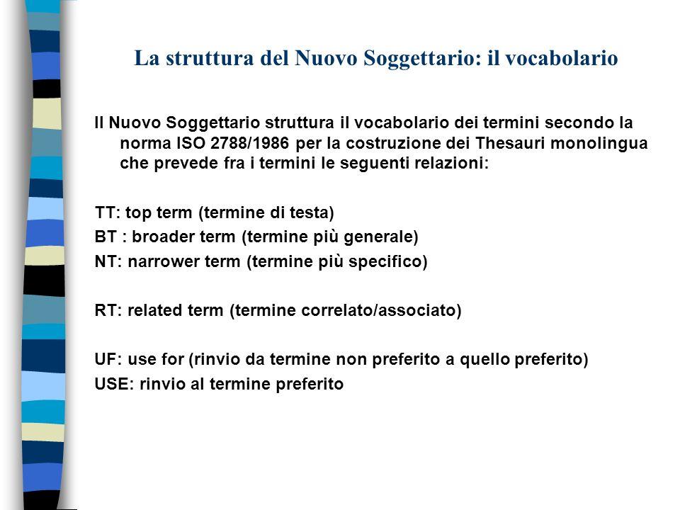 La struttura del Nuovo Soggettario: il vocabolario Il Nuovo Soggettario struttura il vocabolario dei termini secondo la norma ISO 2788/1986 per la cos