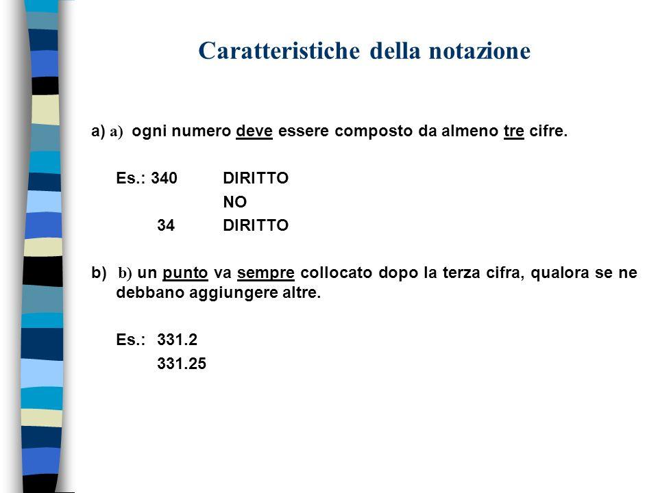 Caratteristiche della notazione a) a) ogni numero deve essere composto da almeno tre cifre. Es.: 340DIRITTO NO 34DIRITTO b) b) un punto va sempre coll