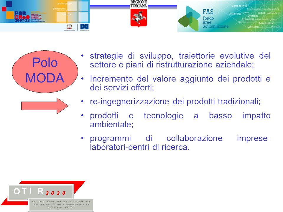 Polo MODA strategie di sviluppo, traiettorie evolutive del settore e piani di ristrutturazione aziendale; Incremento del valore aggiunto dei prodotti e dei servizi offerti; re-ingegnerizzazione dei prodotti tradizionali; prodotti e tecnologie a basso impatto ambientale; programmi di collaborazione imprese- laboratori-centri di ricerca.