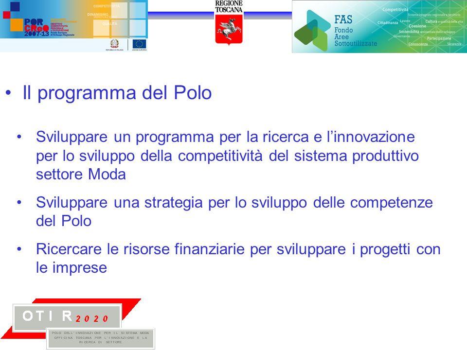 Il programma del Polo Sviluppare un programma per la ricerca e linnovazione per lo sviluppo della competitività del sistema produttivo settore Moda Sviluppare una strategia per lo sviluppo delle competenze del Polo Ricercare le risorse finanziarie per sviluppare i progetti con le imprese