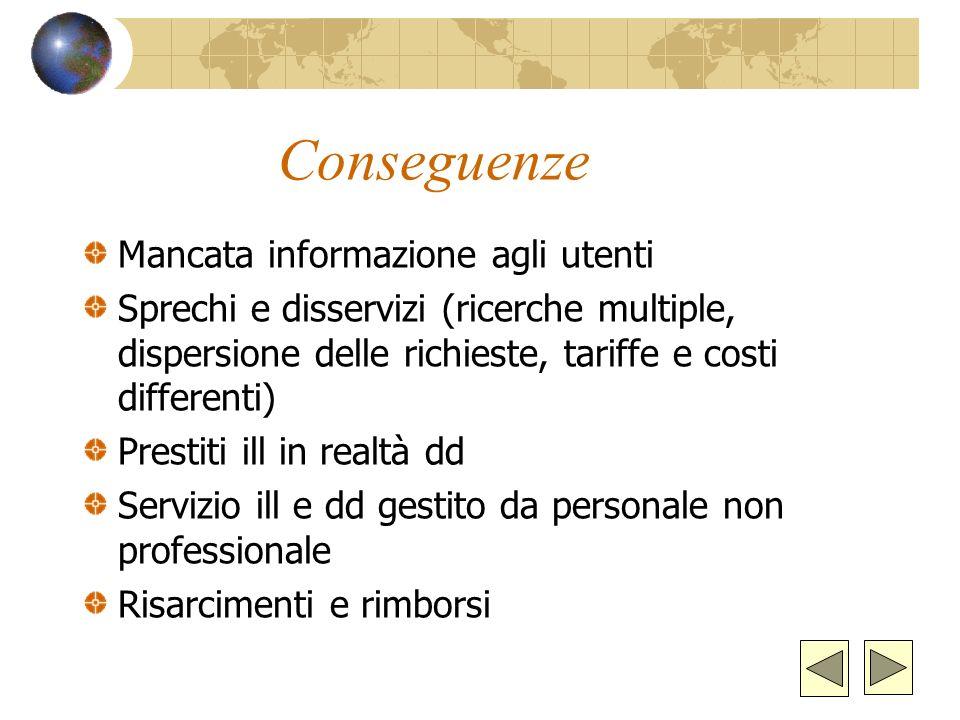 Questioni irrisolte Mancanza di normativa o legge-quadro valida per tutte le biblioteche italiane in materia Mancanza di tariffe e modalità comuni Man