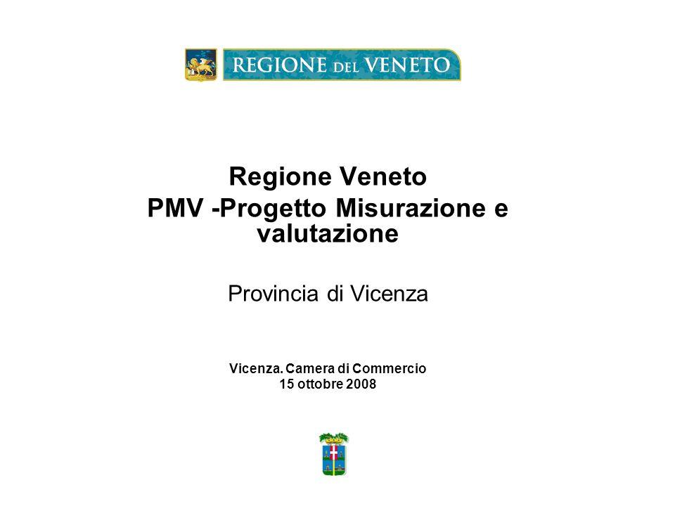 Regione Veneto PMV -Progetto Misurazione e valutazione Provincia di Vicenza Vicenza. Camera di Commercio 15 ottobre 2008