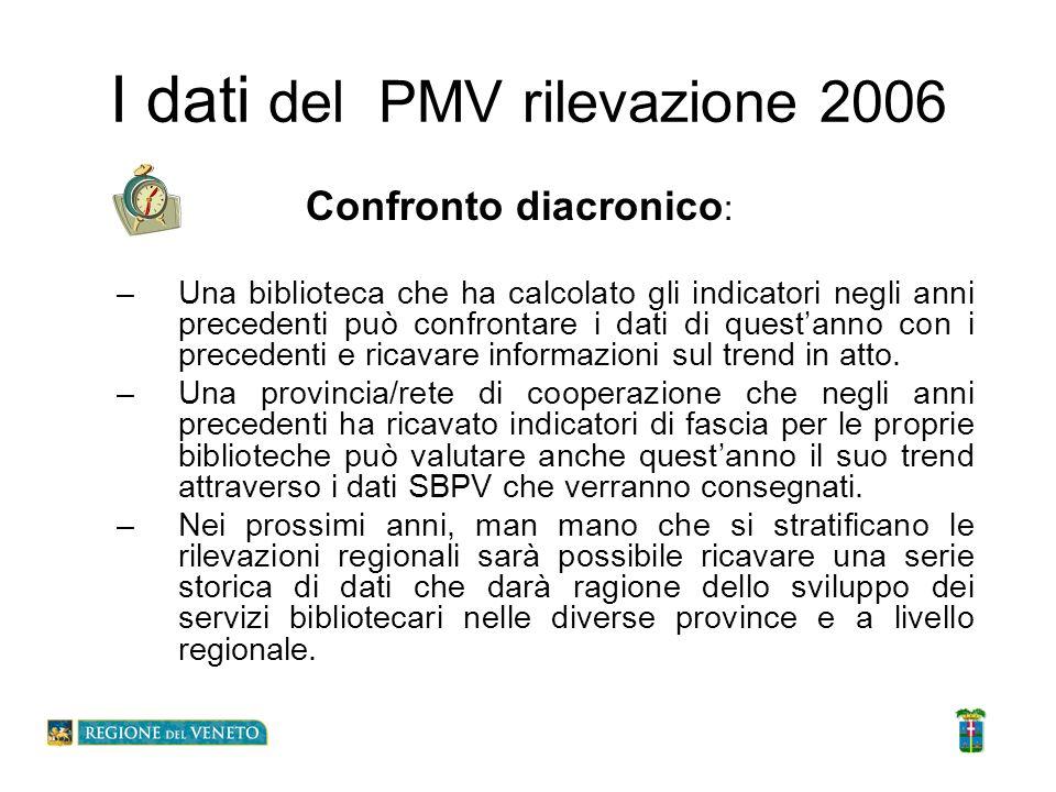 I dati del PMV rilevazione 2006 Confronto diacronico : –Una biblioteca che ha calcolato gli indicatori negli anni precedenti può confrontare i dati di