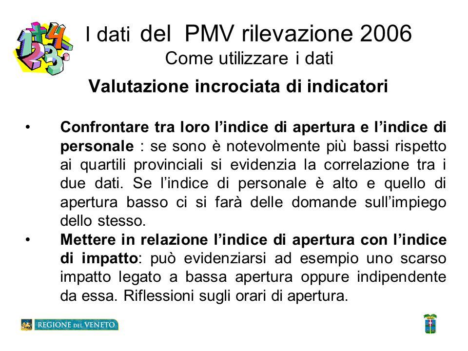 I dati del PMV rilevazione 2006 Come utilizzare i dati Valutazione incrociata di indicatori Confrontare tra loro lindice di apertura e lindice di pers