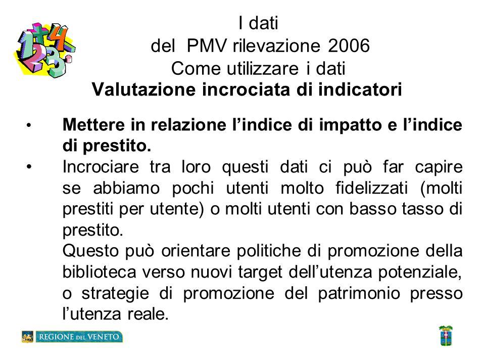 I dati del PMV rilevazione 2006 Come utilizzare i dati Valutazione incrociata di indicatori Mettere in relazione lindice di impatto e lindice di prest