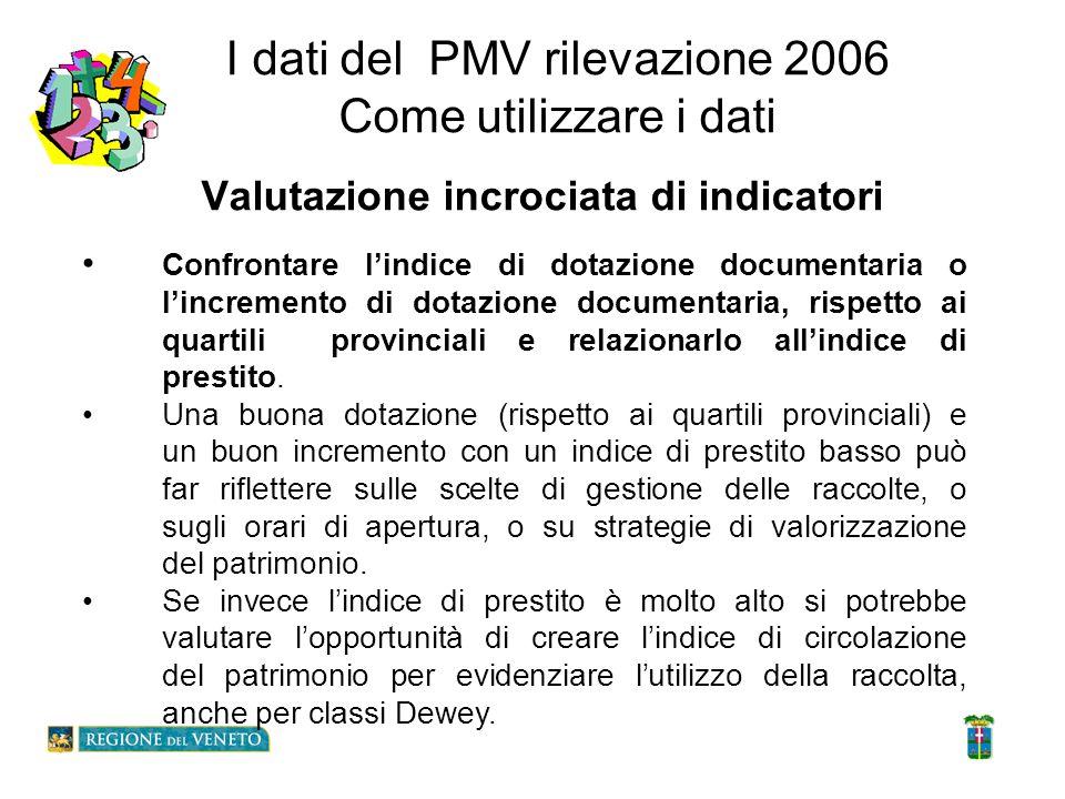 I dati del PMV rilevazione 2006 Come utilizzare i dati Valutazione incrociata di indicatori Confrontare lindice di dotazione documentaria o lincrement