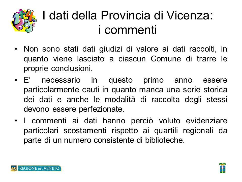 I dati della Provincia di Vicenza: i commenti Non sono stati dati giudizi di valore ai dati raccolti, in quanto viene lasciato a ciascun Comune di tra