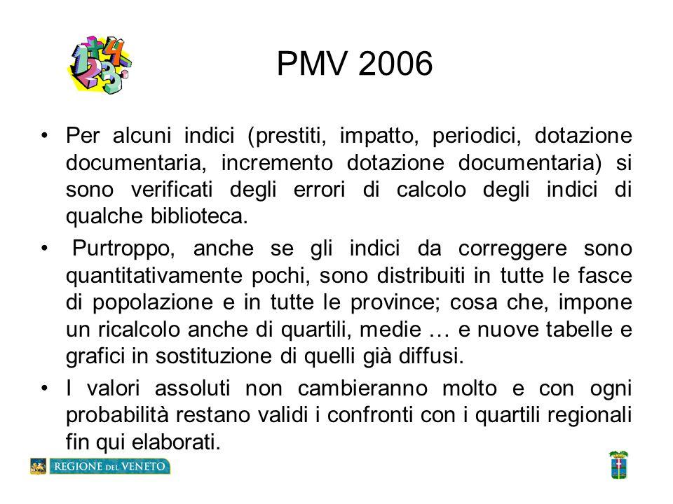 PMV 2006 Per alcuni indici (prestiti, impatto, periodici, dotazione documentaria, incremento dotazione documentaria) si sono verificati degli errori d