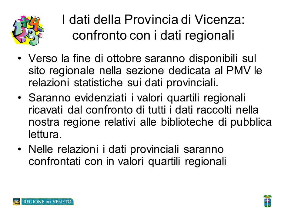 I dati della Provincia di Vicenza: confronto con i dati regionali Verso la fine di ottobre saranno disponibili sul sito regionale nella sezione dedica