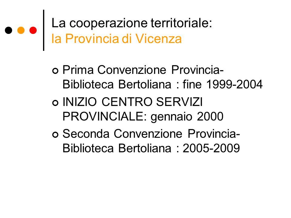 La cooperazione territoriale: la Provincia di Vicenza Prima Convenzione Provincia- Biblioteca Bertoliana : fine 1999-2004 INIZIO CENTRO SERVIZI PROVINCIALE: gennaio 2000 Seconda Convenzione Provincia- Biblioteca Bertoliana : 2005-2009